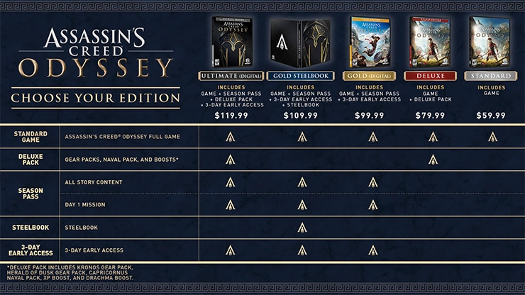 Assassin's Creed Odyssey: Story Creator Mode