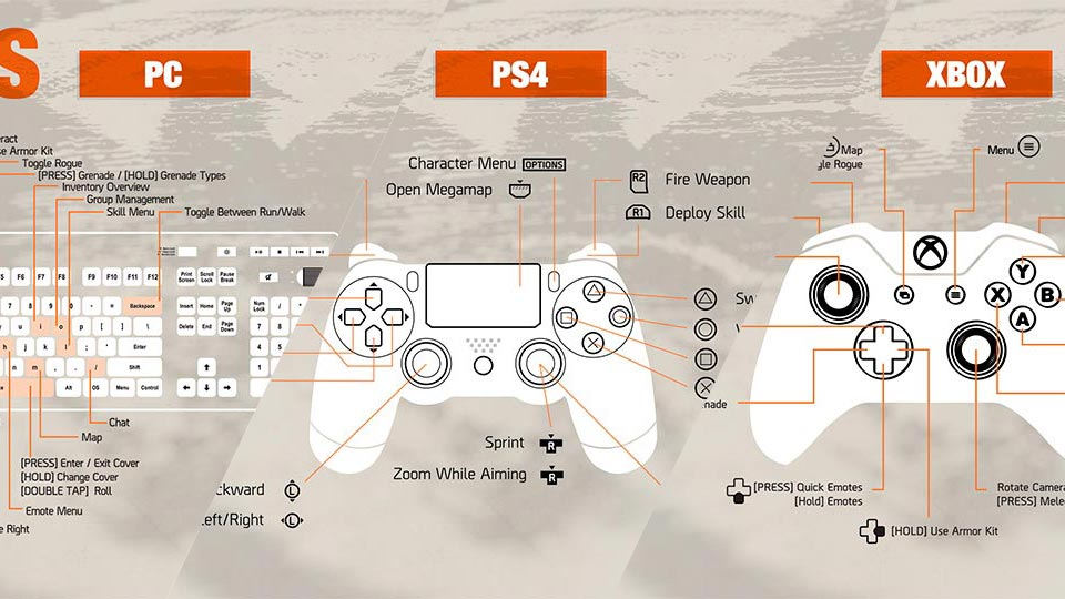 TIPS & TUTORIALS: LEARN THE CONTROLS ON YOUR PLATFORM