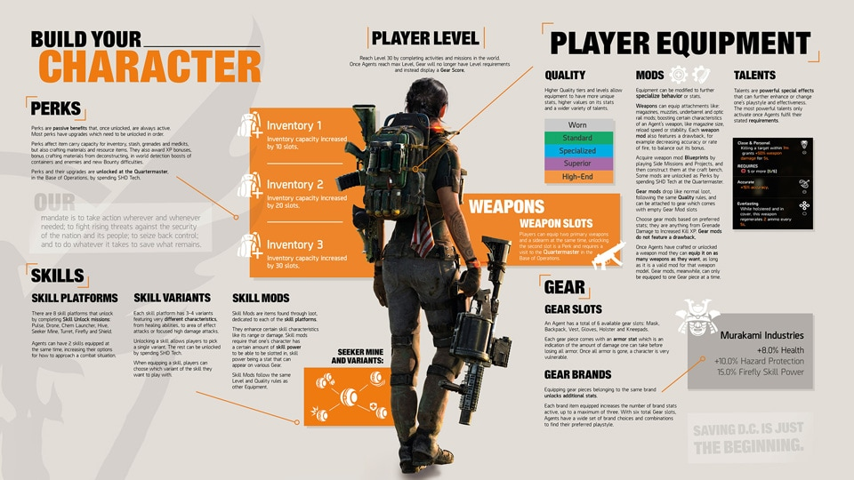The Division 2 Infographic