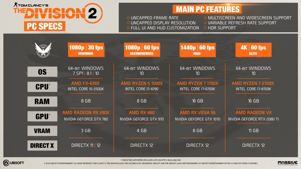 The Division 2 – PC Features & Specs Detailed