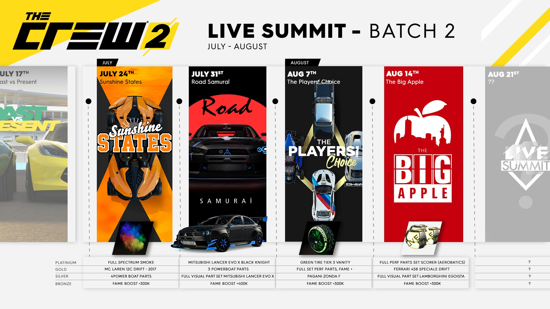 TC2_LIVE_SUMMIT_Infographic