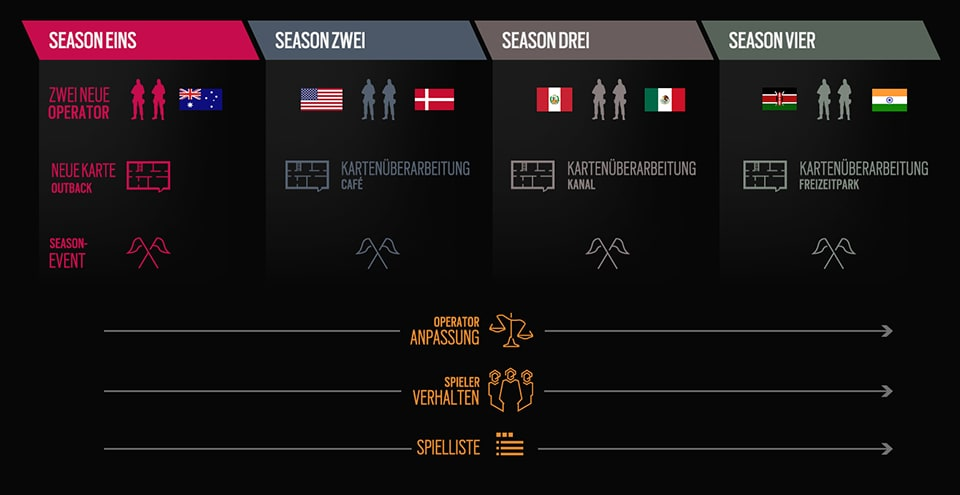 Year 4 Pass Roadmap - Rainbow Six Siege