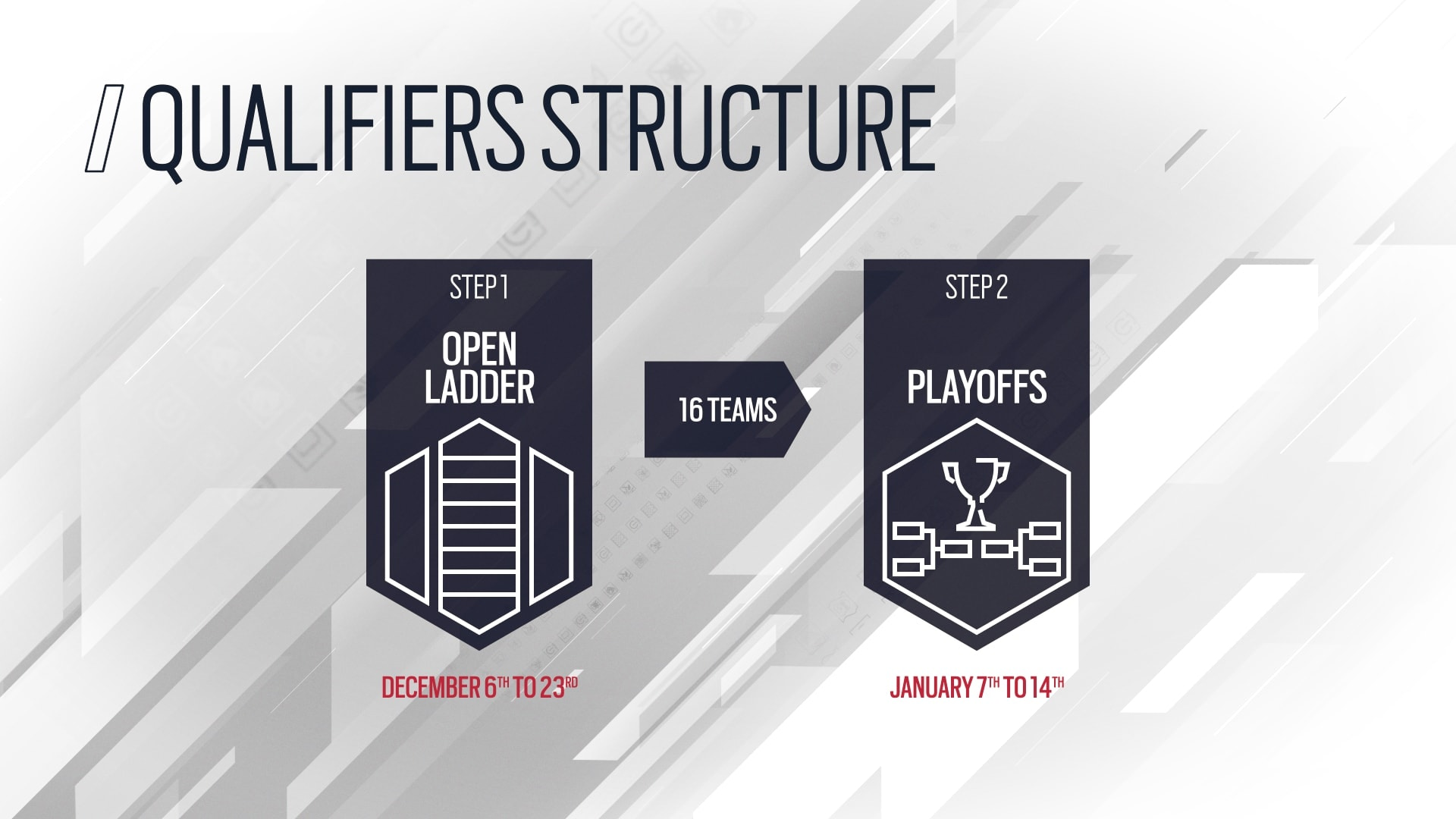 Qualifier structure