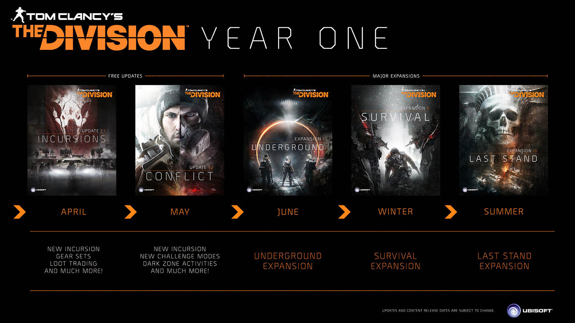 2016-03-03 [News] The Division – Year One - thumb