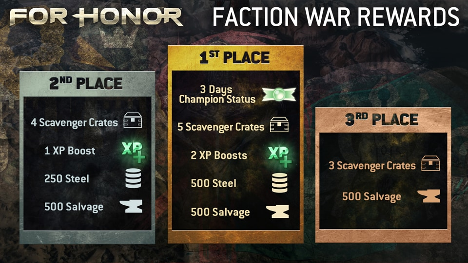 For Honor Year 5: Updated Faction War Rewards