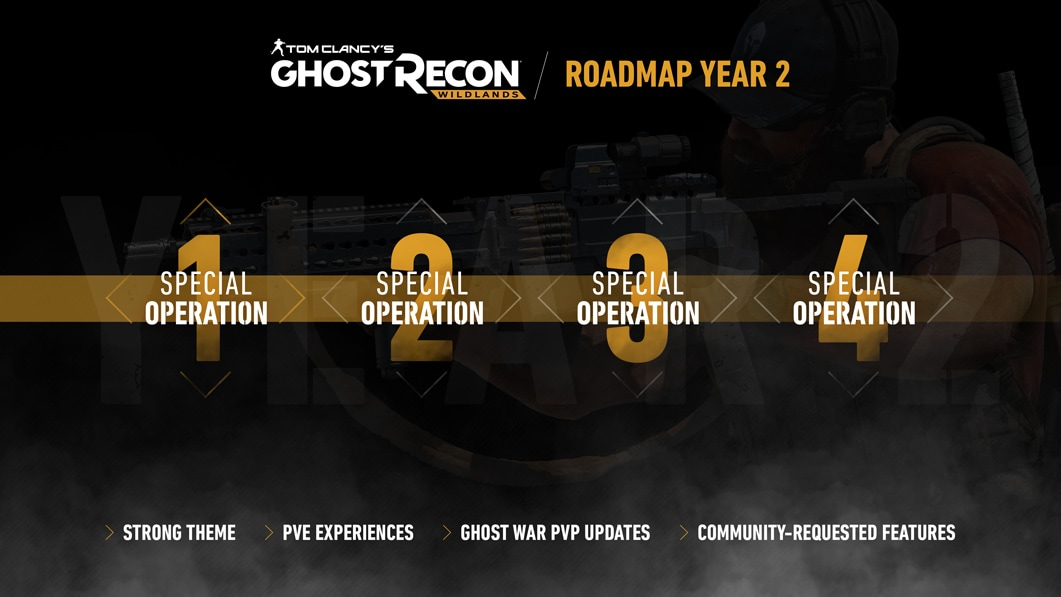 Special Operation 2: TU15 Patch Notes | Ghost Recon