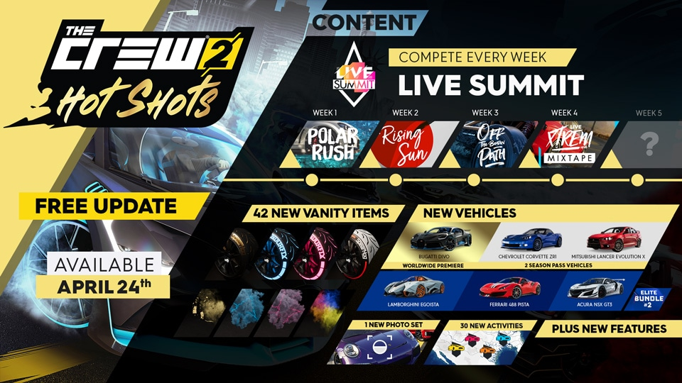 THE CREW® 2 HOT SHOTS – PATCH 1 3 0 NOTES – APRIL 24TH [PC