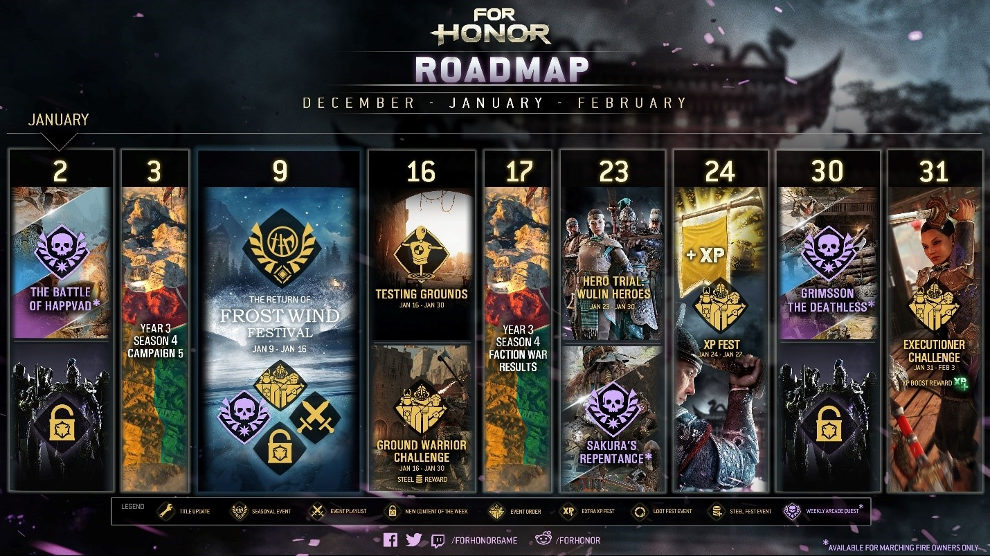 FH-january-roadmap