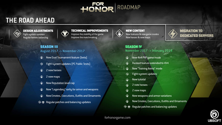 FH_Roadmap_road_ahead_news-header