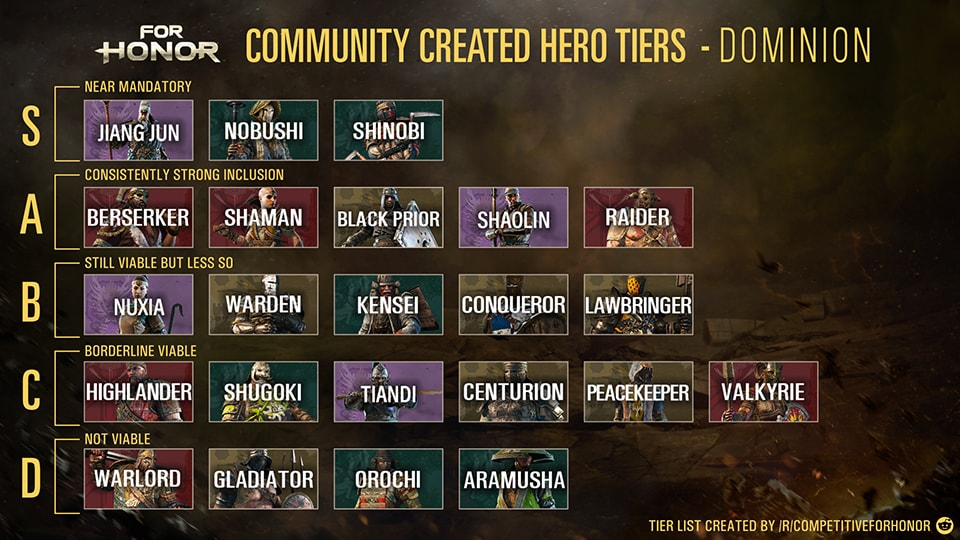 Community Dominion