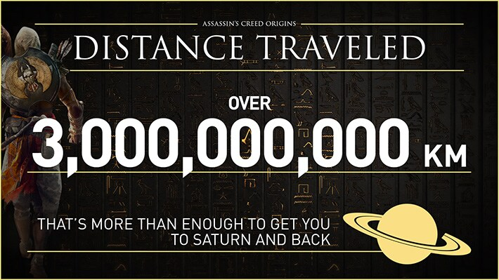 ACO_Distance_Traveled_Infographic