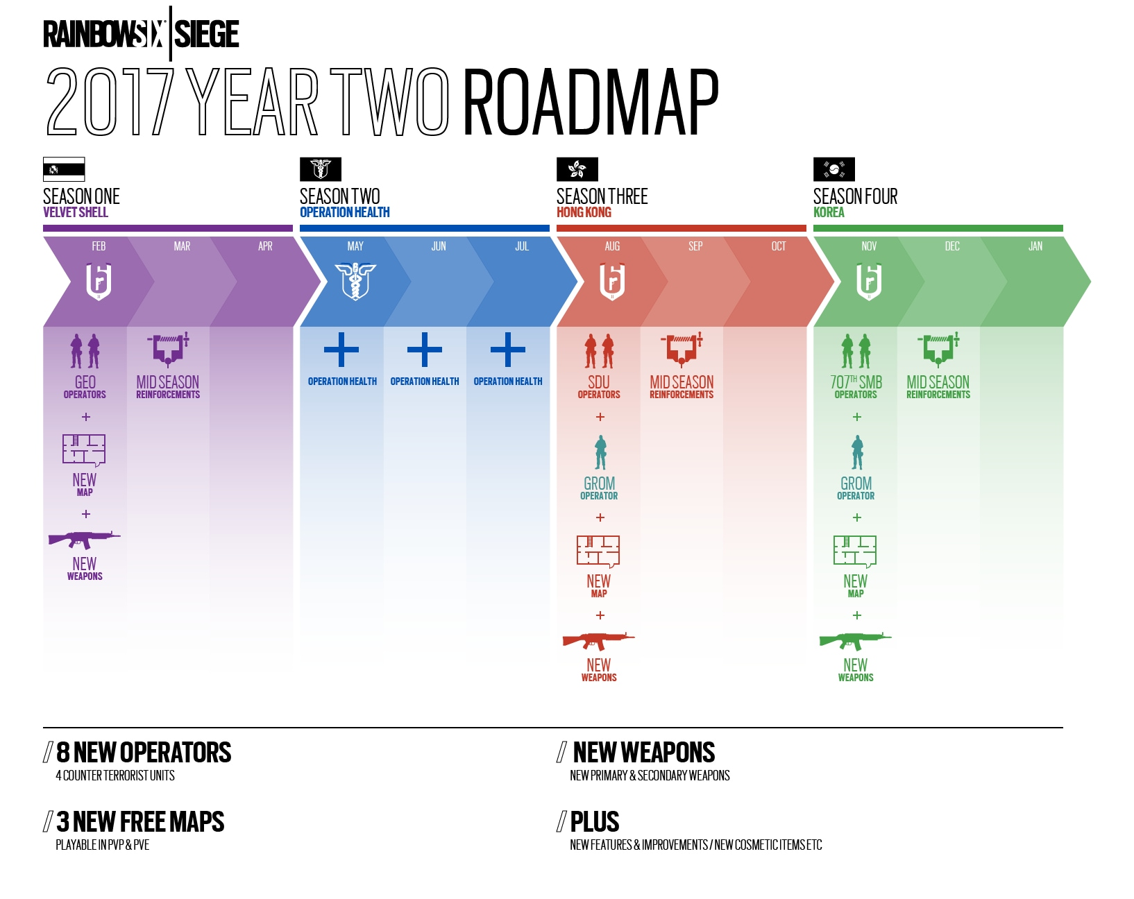r6_op_health_year2_roadmap_updated_289785.png