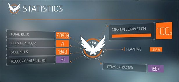 2016-10-25 [News] The Division Update 1.4 – What's new? Player Profile