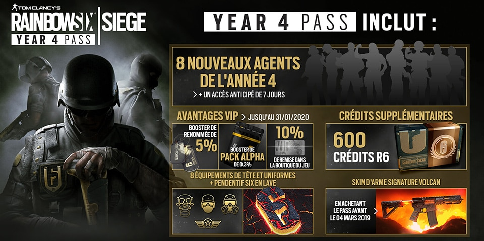 Year 4 Pass Content - Rainbow Six Siege