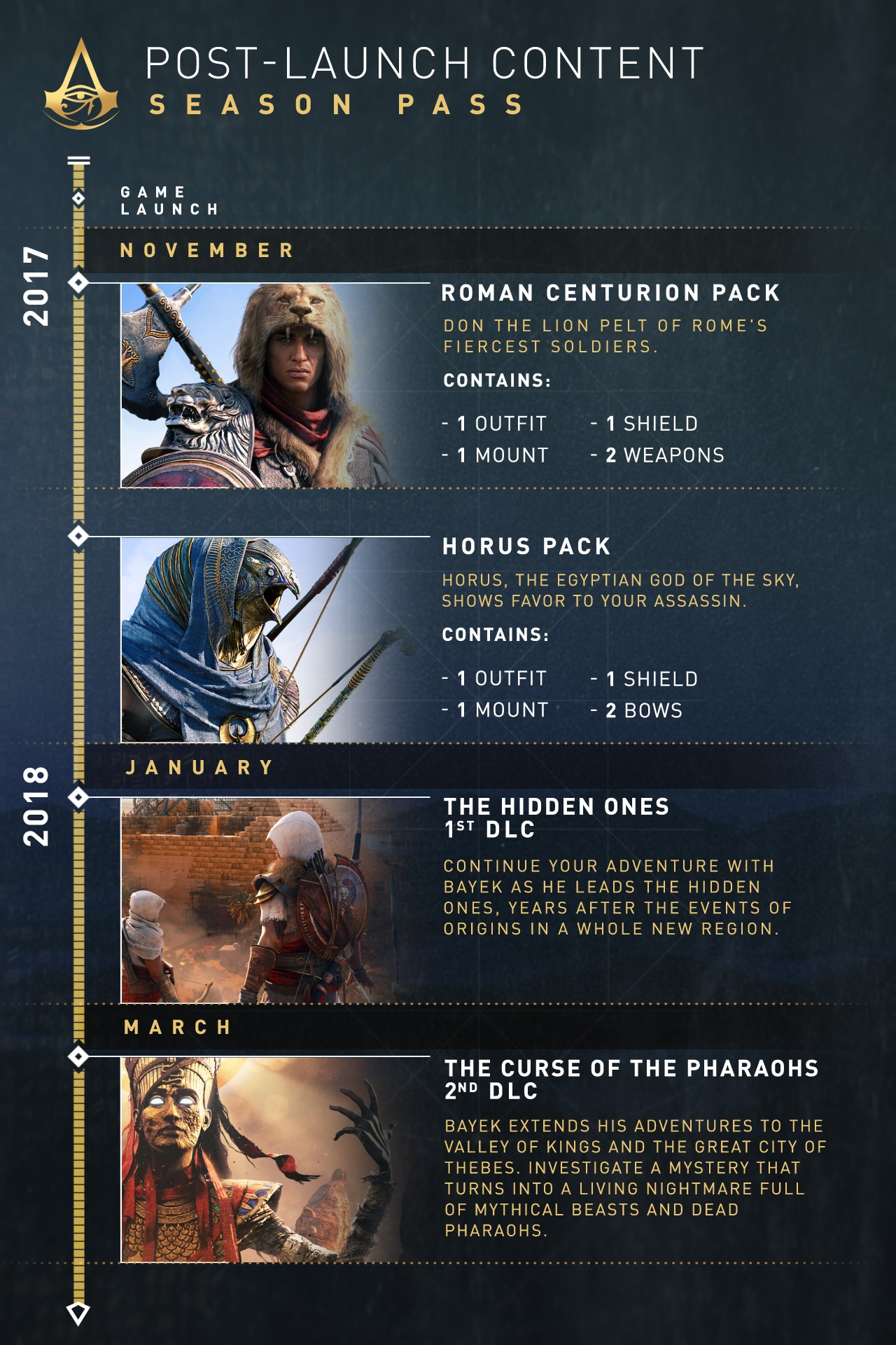 ac_seaons_pass_timeline_thumb