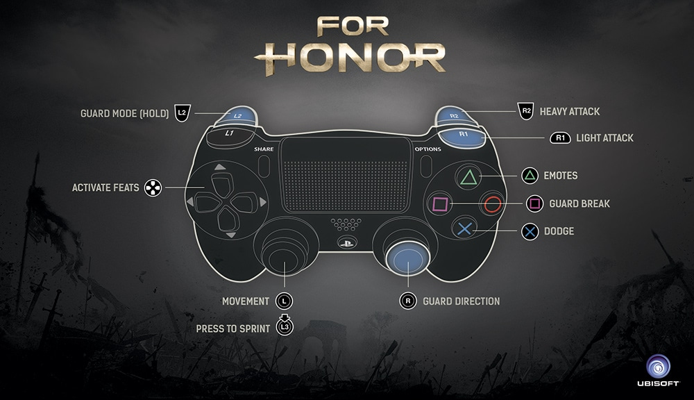 Game Controller Button Mapping