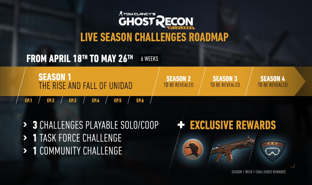 Ghost Recon Wildlands - wyzwania sezonowe.