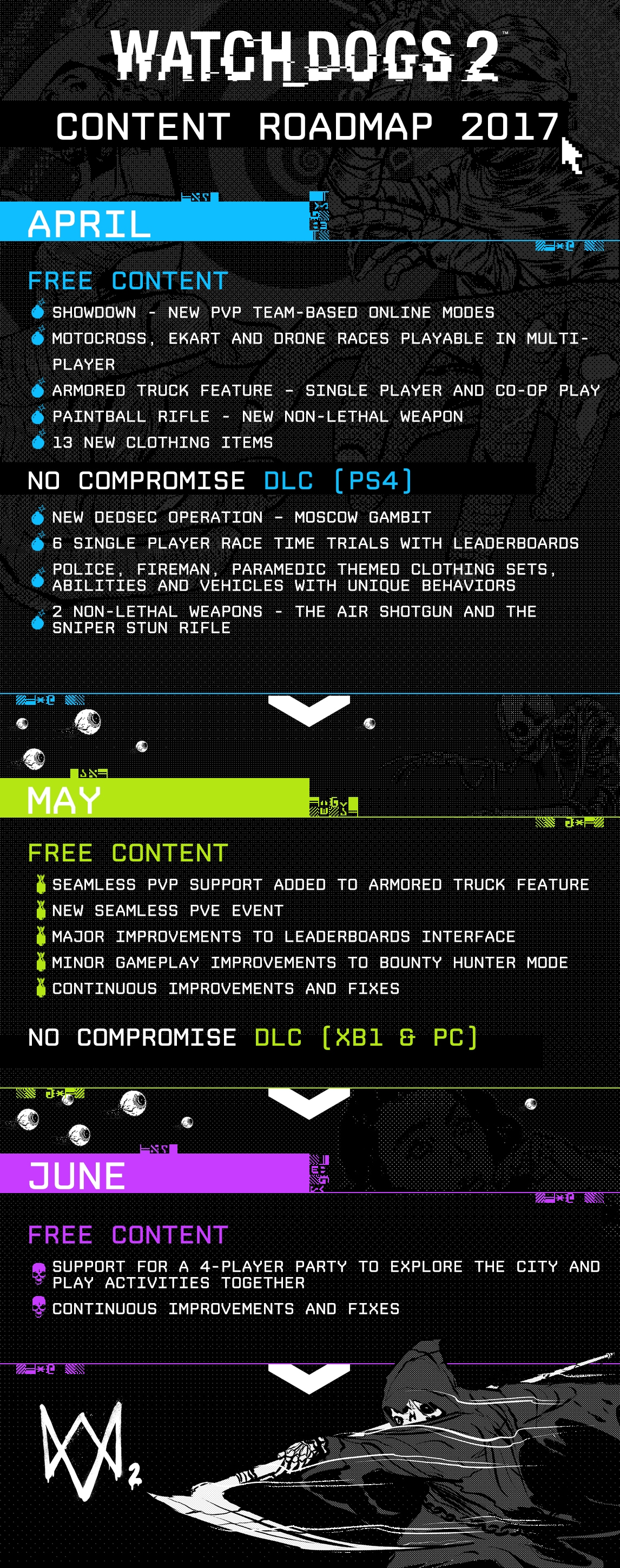 wd2_roadmap2